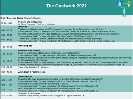Agenda for Gnatwork 2021 Conference